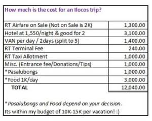 ♥ In #TravelBliss: Ilocos Norte & Ilocos Sur Itinerary & Budget ♥